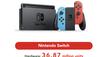 任天堂第二季度財報:Switch賣出3687萬臺