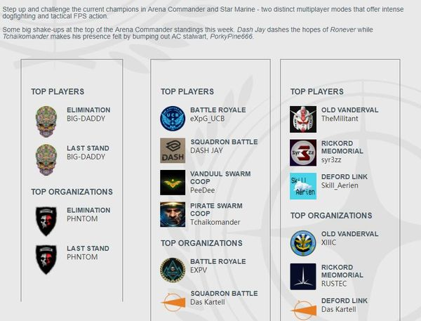 《星际公民》,还有支持它的国内玩家们