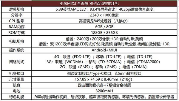 小米史上最强全面屏手机小米MIX3评测 小米旗舰手机新高度