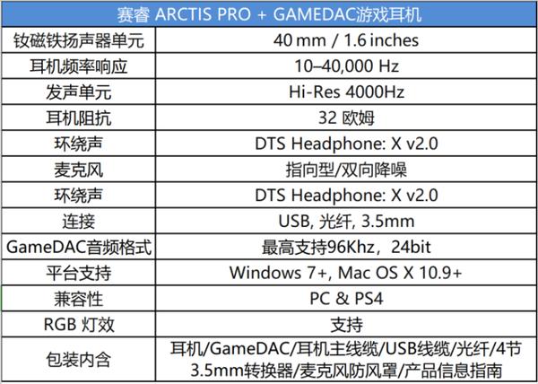 賽睿Arctis Pro + GameDAC游戲耳機評測 PS4打機聲音好伴侶