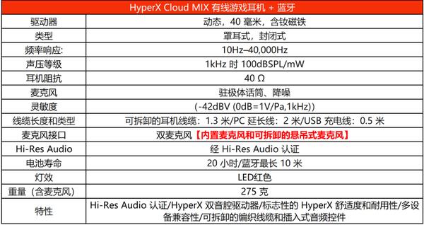 好聽的不像游戲耳機 HyperX Cloud Mix 天際藍牙游戲耳機評測