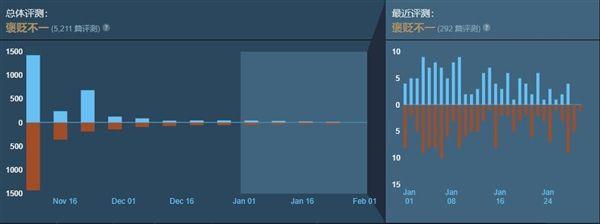 星风陨落:一家明星游戏公司如何从风光无限到濒临破产