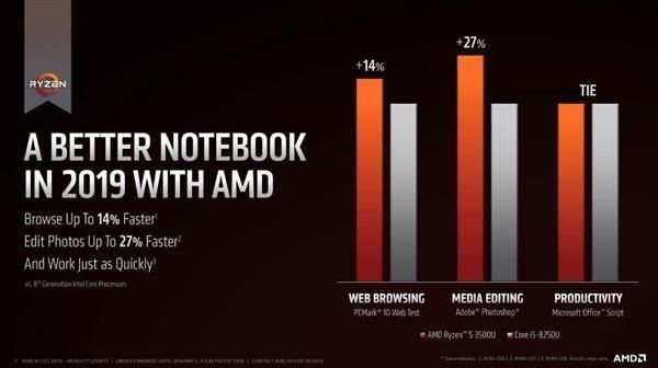 华为MateBook笔记本会引入AMD锐龙5/7 不考虑锐龙3