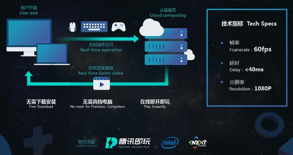 """腾讯联手英特尔推出云游戏平台""""腾讯即玩"""""""