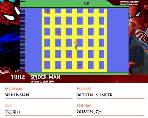 最多,最高,最久,那些和游戲有關的吉尼斯世界紀錄