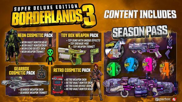 Gearbox官方公開《無主之地3》超級豪華版內容