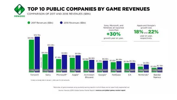 什么樣的理由,能夠打動EA回到Steam的懷抱
