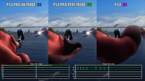 《漫威復仇者聯盟》Beta測試PS4對比PS4 Pro幀數