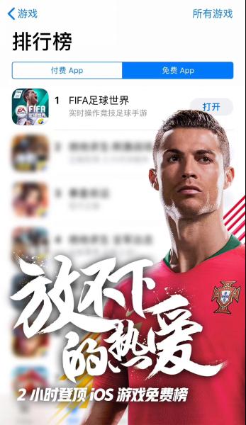上線3小時登頂iOS總榜《FIFA足球世界》 玩了嗎?