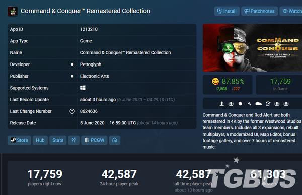?《命令與征服 重制版》玩家峰值達到4萬人