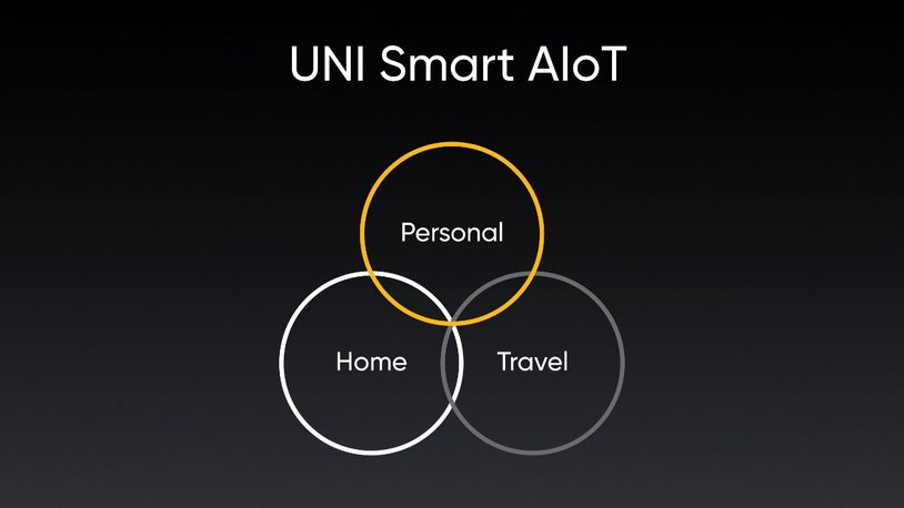 realme正式发布全场景智慧AIoT(UNI Smart AIoT)